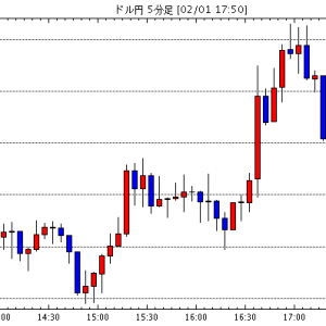 Forex news plus forex roleplay vk
