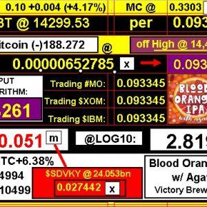 ISOL  '03 @ 0.53 '04 @ 0.47 1-16-17 @ 0.0009 + #MO_$XOM_$IBM per $SDVKY: ~25bn 1...