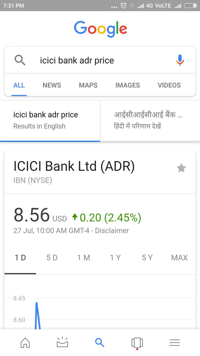 Smarket Is An Adr Movement In The Evening A Good Indicator Of How A